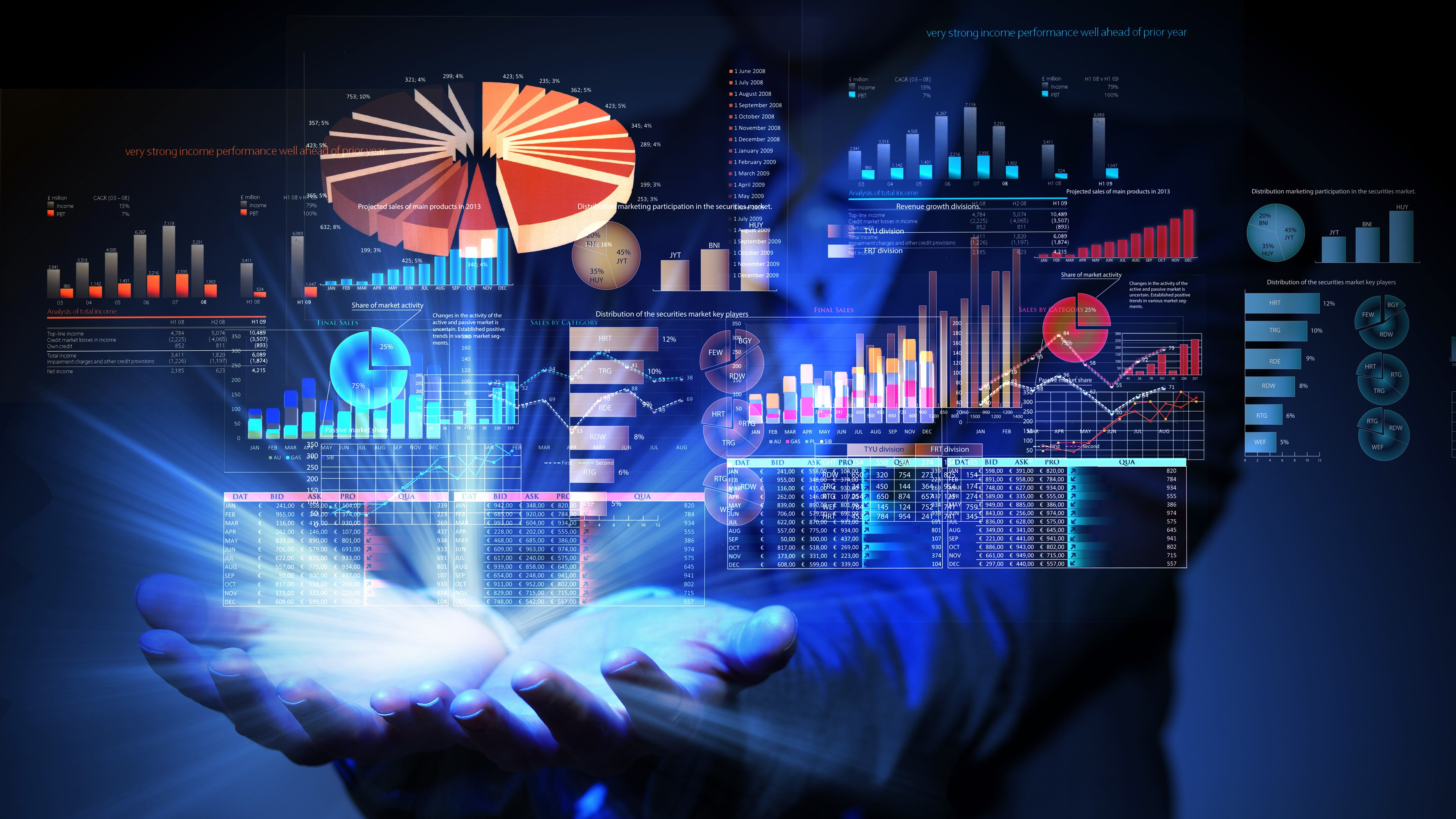 How can big data turn into improved freight rates and better service levels 1