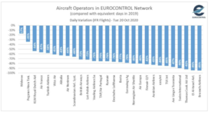 European airlines confronted with catastrophic winter traffic volumes 2