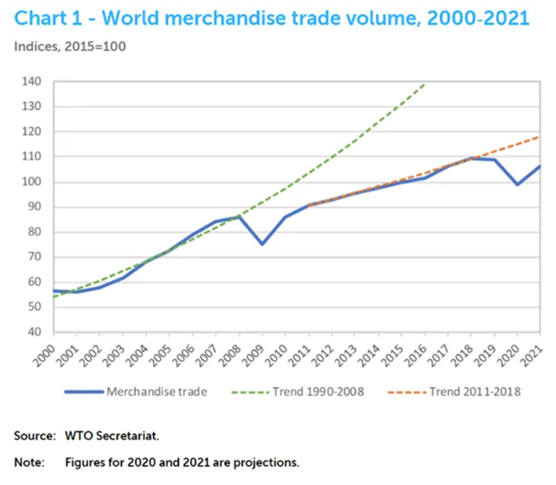 The logistic and freight Industry 2020 – Review and analysis. 2